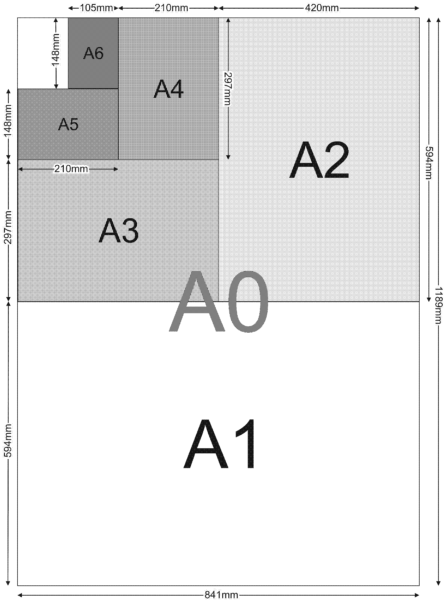 Paper A sizes